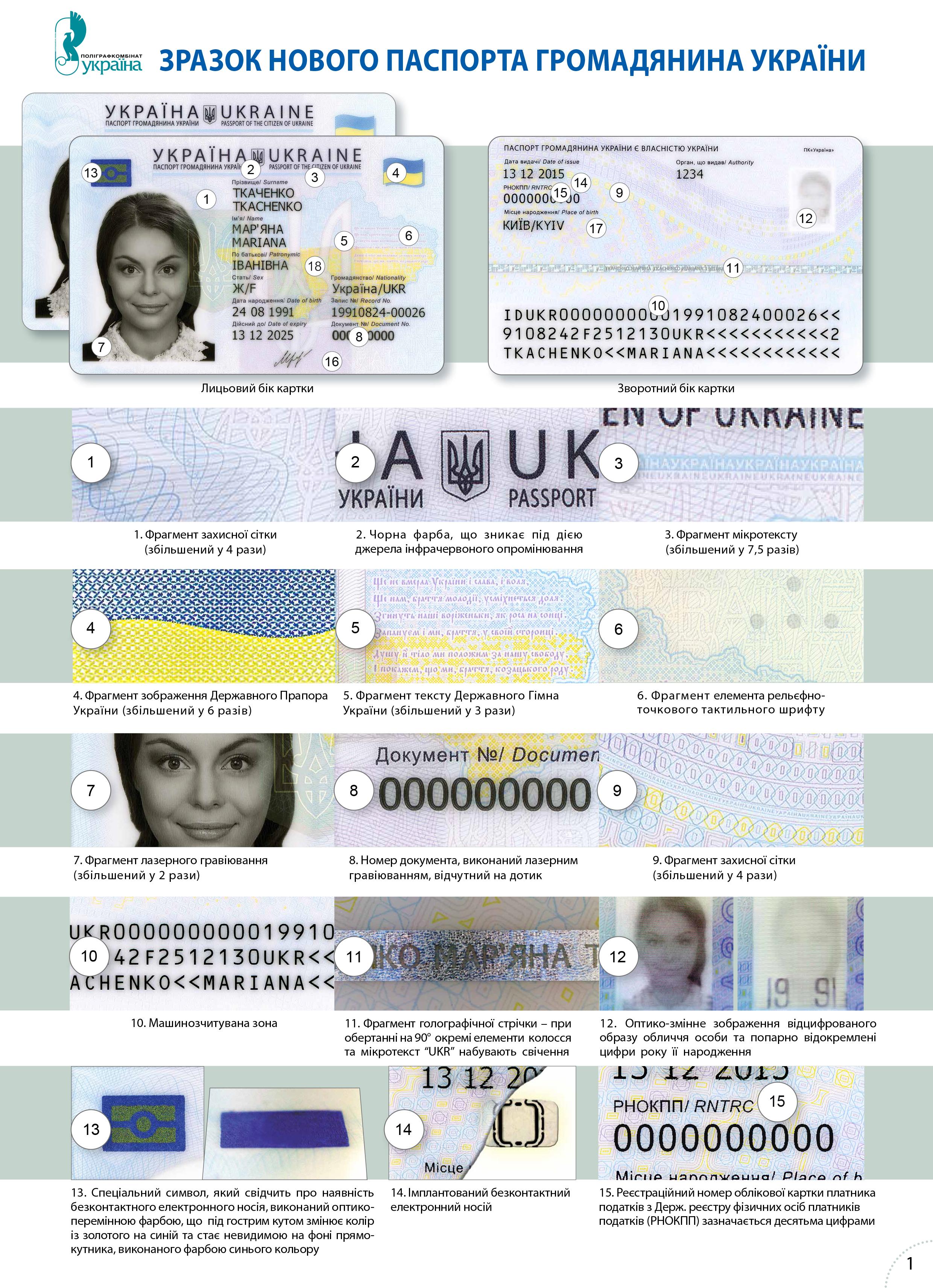Зразок ID паспорта громадянина України